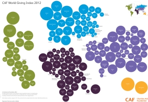 World Giving Index 2012 Map