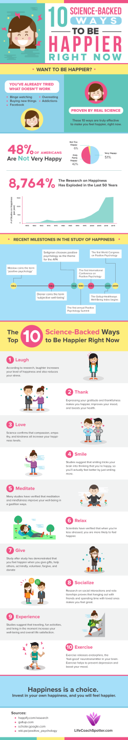 How to be Happy via Life Coach Spotter